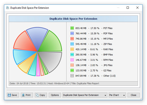 Pie Chart Duplicate Disk Space Per Extension